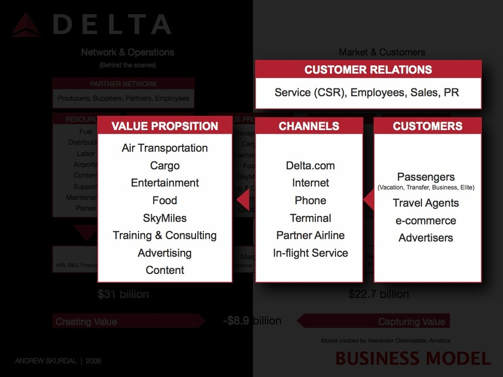 Delta Airlines AS CASE STUDY.025-001.jpg