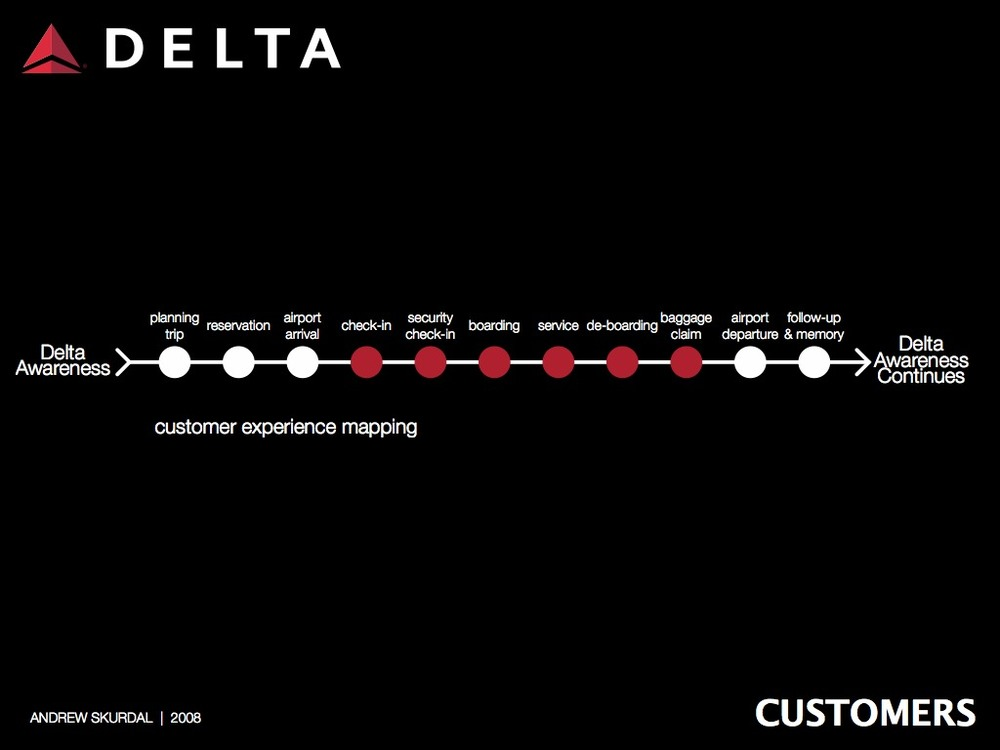 Delta Airlines AS CASE STUDY.027-001.jpg