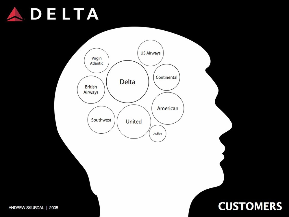 Delta Airlines AS CASE STUDY.028-001.jpg