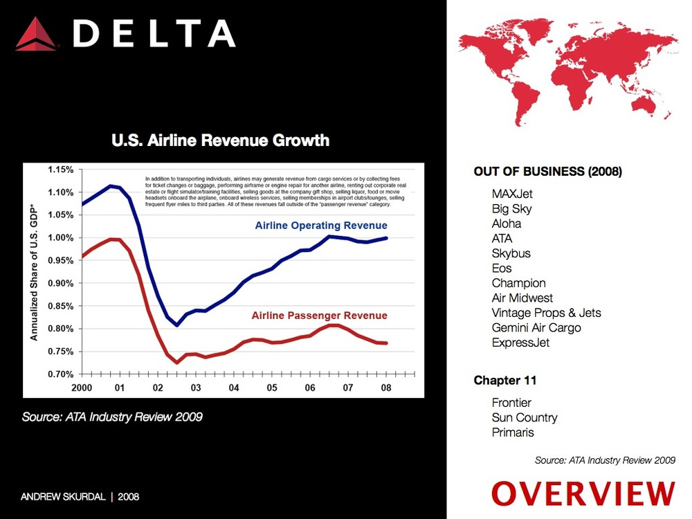 Delta Airlines AS CASE STUDY.006-001.jpg