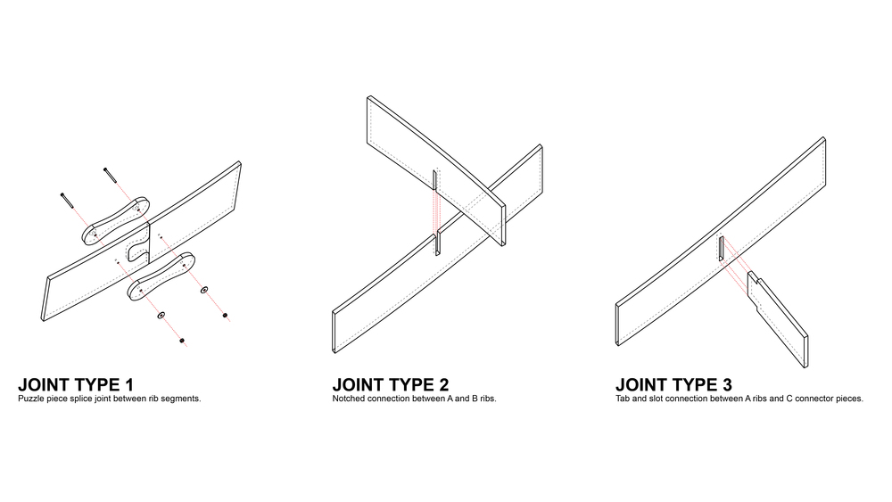 Structural Joint Types