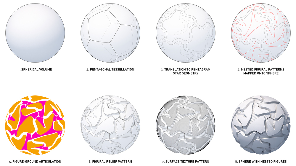 sphere with nested figures images6.jpg