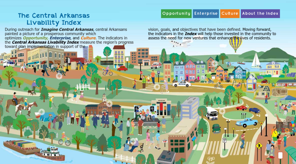 Interactive graphics help citizens understand issues.