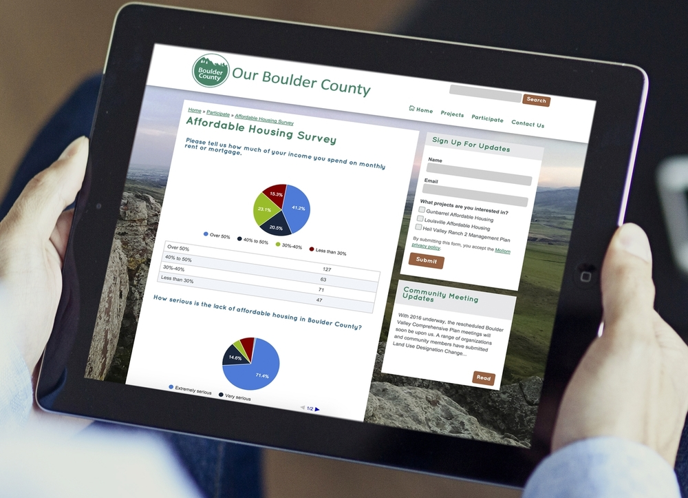 Results of an affordable housing survey in Boulder County