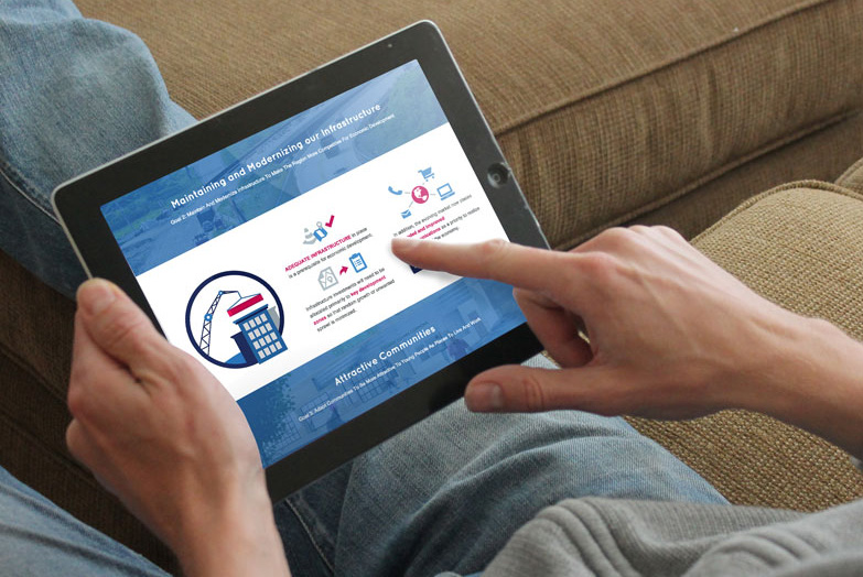 Interactive Economic Development Strategy from Pennsylvania
