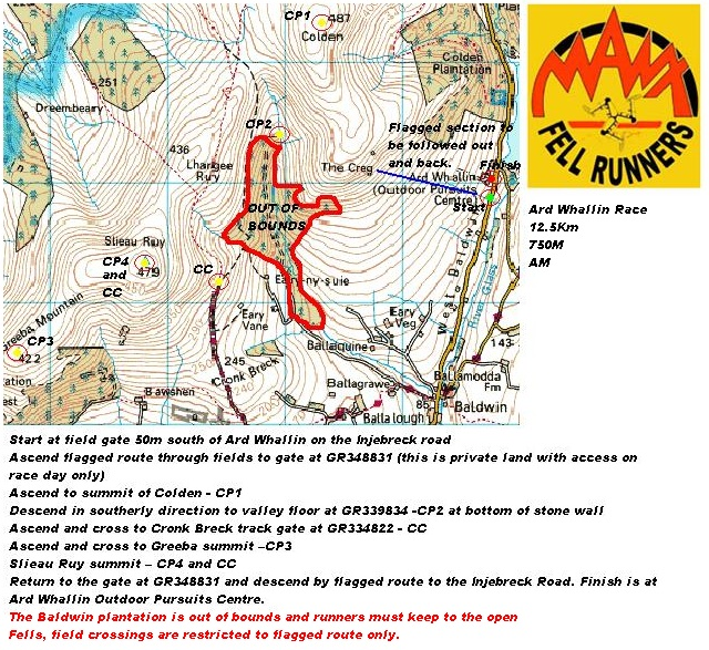 Ard Whallan Race Route