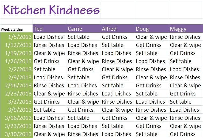 household chore list template
