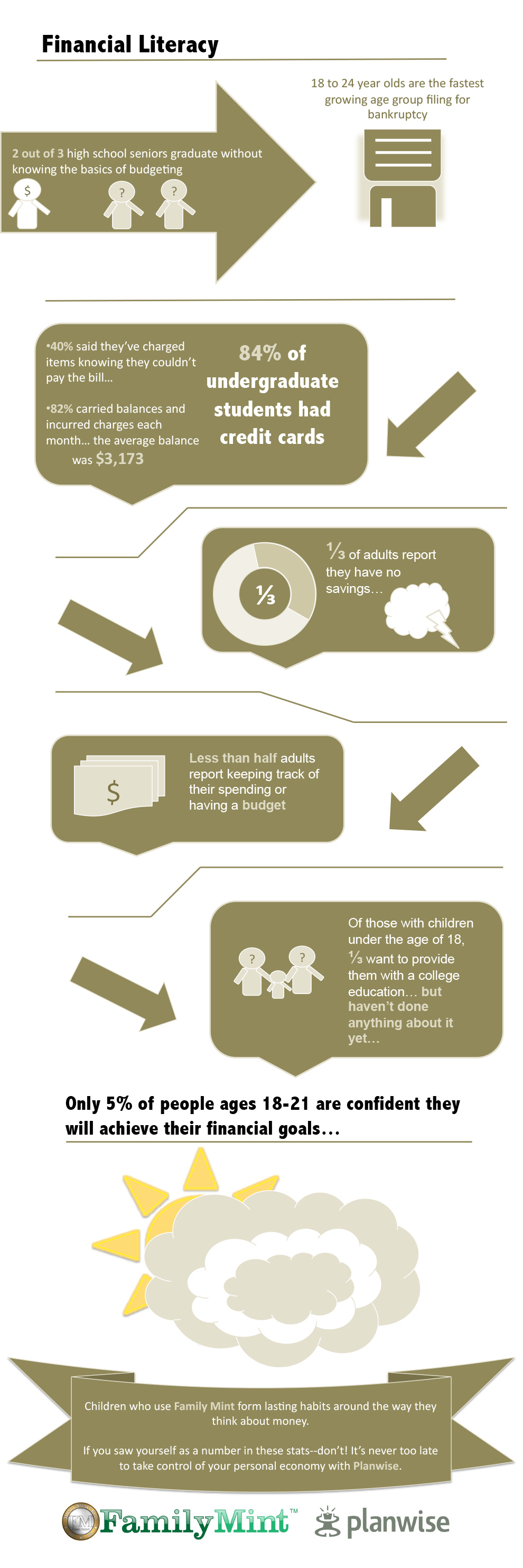 Financial-Literacy-Infographic.jpg
