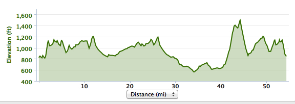 "Just a little hilly....  :)  Did I mention HOT too?  The big SPIKE at mile 40ish is ""Nasty Grade"""