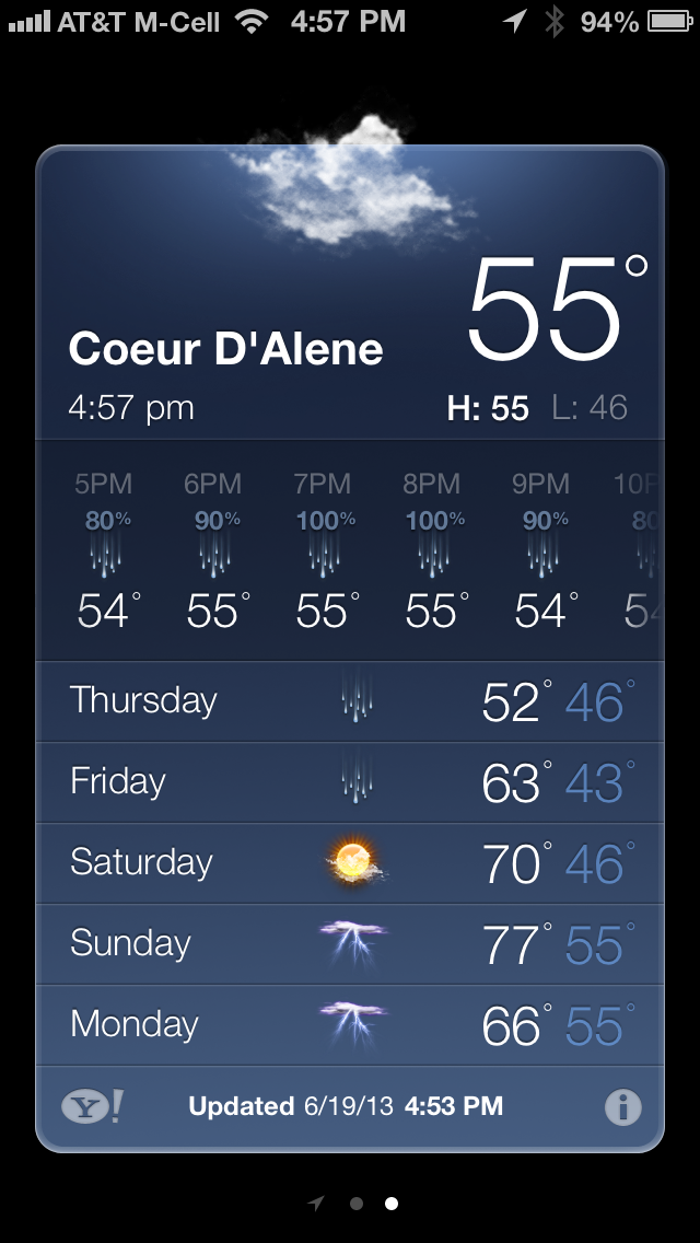 That's right.  Rain and 55 degrees.  The forecast for race day looked like we were gonna be threading needles.
