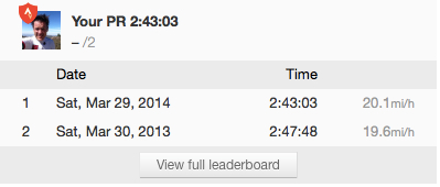 Strava comparing 2013 to 2014.  I love Strava.com.  I got 31 cups because I beat every segment from the year prior....  :) If I would have produced those extra 17 watts, it could have shaved another 5 minutes off my lap of the base.