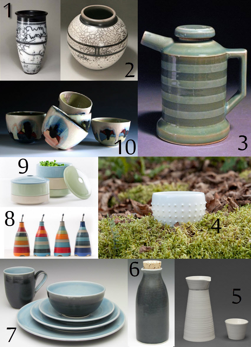 Ceramics,+Part+II.jpg