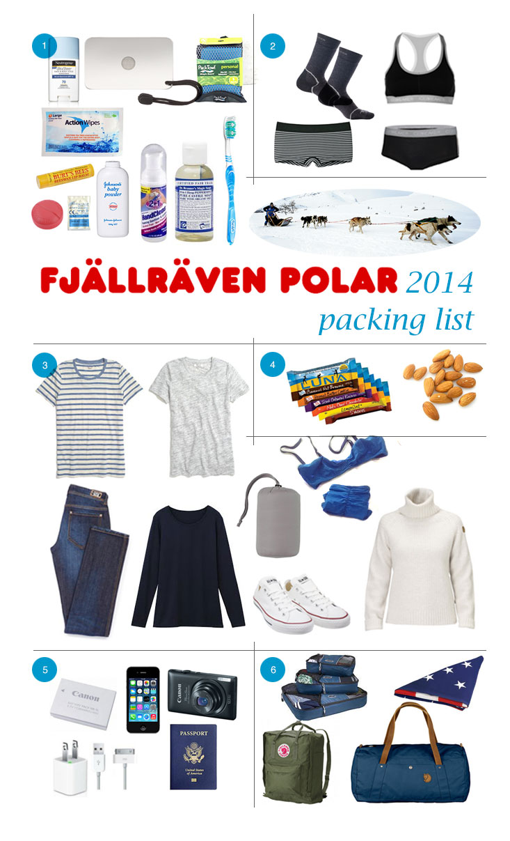 Fjallraven_Polar_Packing_List.jpg
