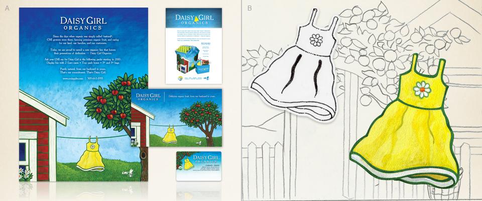 Daisy Girl Organics - CMI