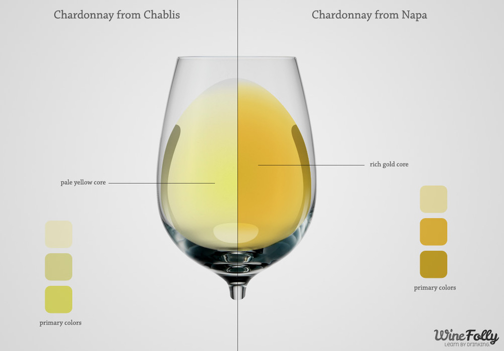 types-of-white-wine-by-color-analysis.jpg