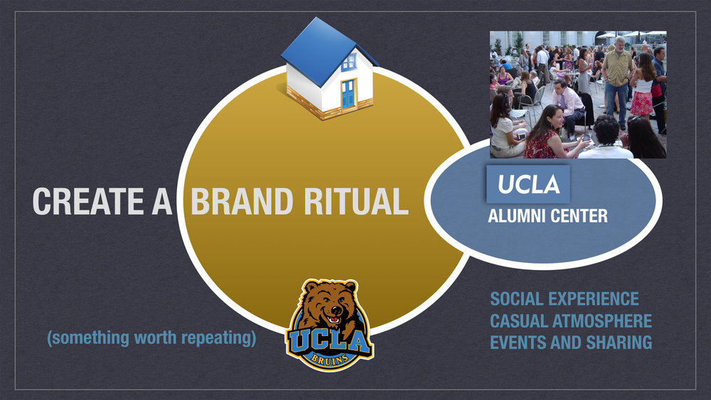 UCLA BOARD presentation copy.030.jpeg
