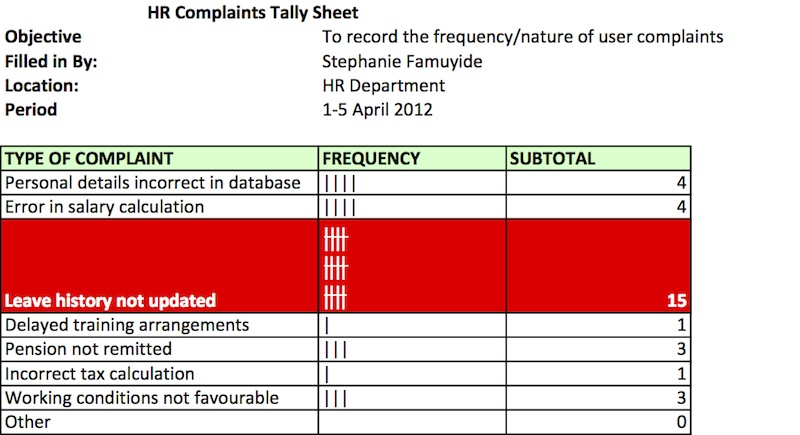 tally sheet template excel