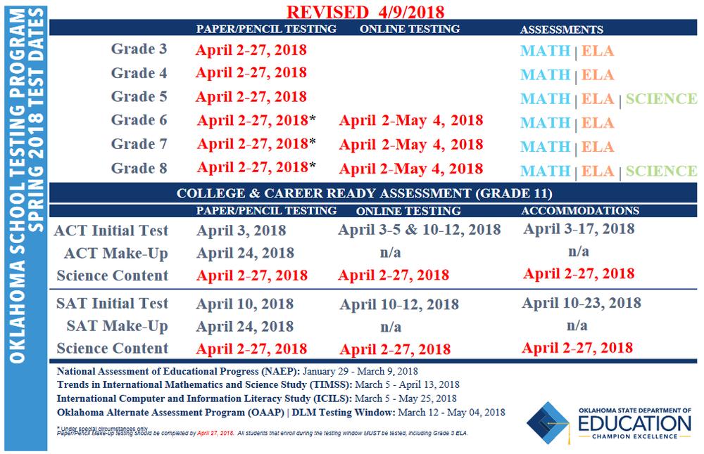 TestingSchedule.png