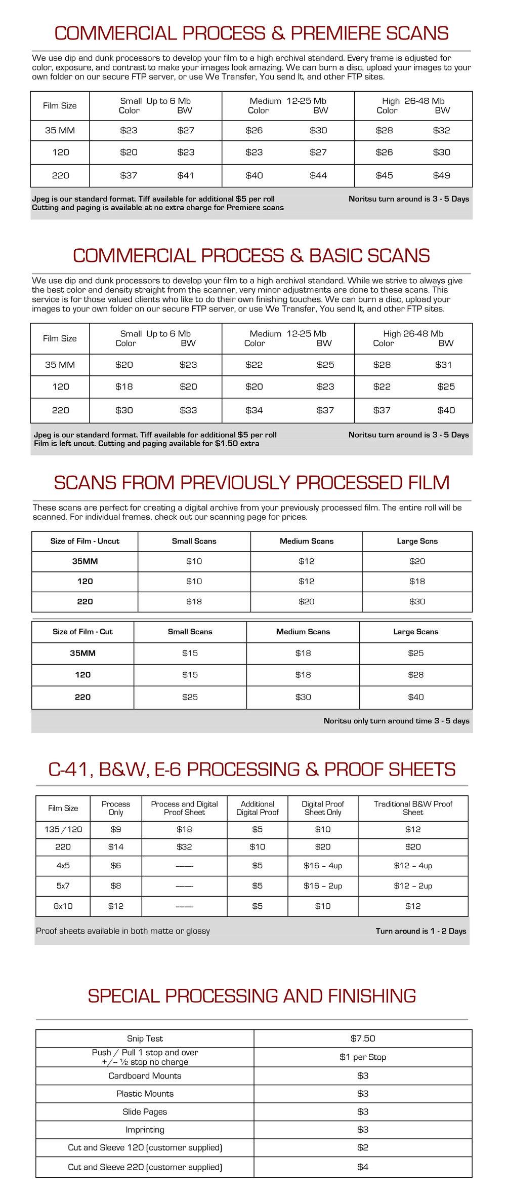 2016 PROCESS SCAN-COMM-1.jpg