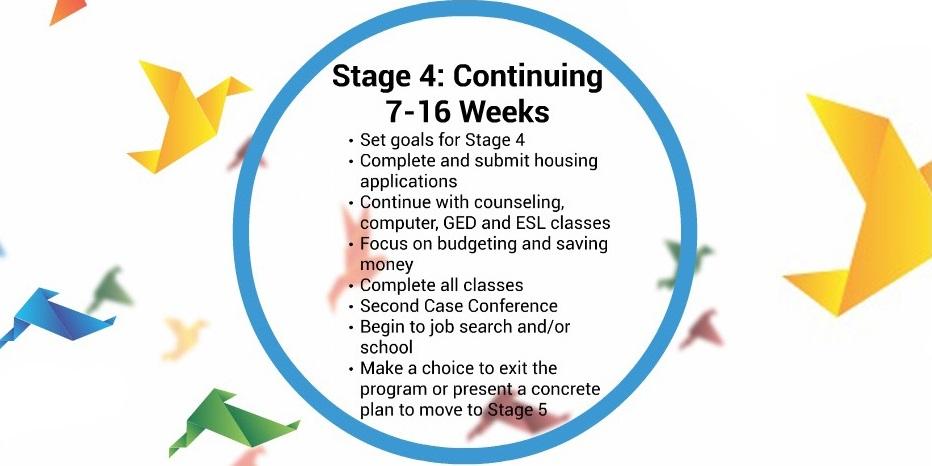 4 Stage.jpg