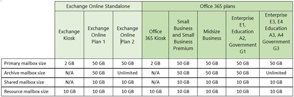 Exchange-Online.png