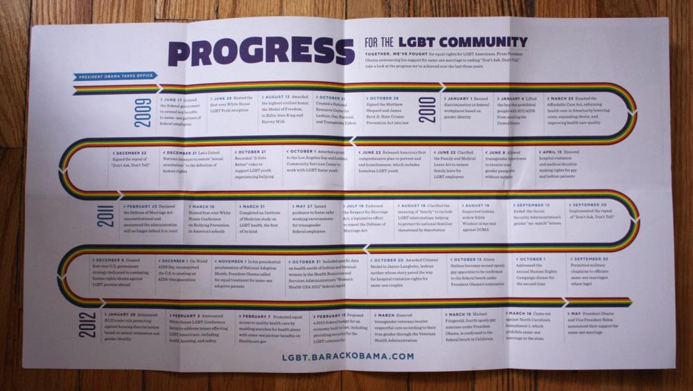 LGBT-4 copy.png