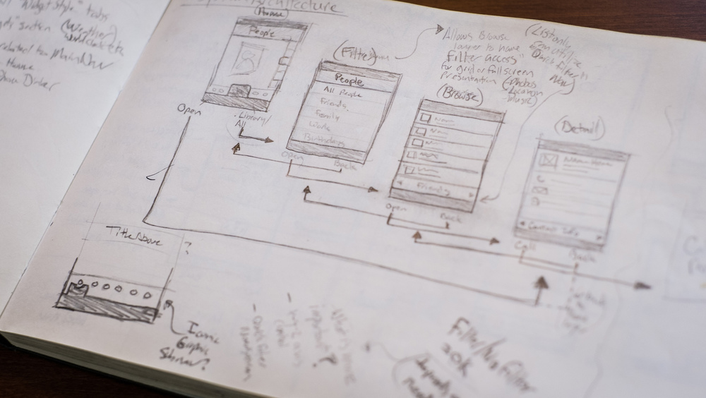 Concept sketches exploring overall system hierarchy and global navigation.