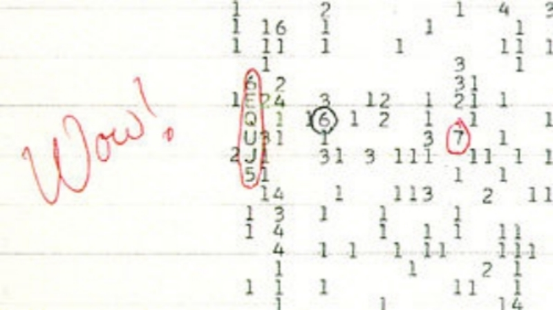 """Wow signal"" by Credit: The Ohio State University Radio Observatory and the North American AstroPhysical Observatory (NAAPO). - http://www.bigear.org/Wow30th/wow30th.htm. Licensed under Public Domain via Commons - https://commons.wikimedia.org/wiki/File:Wow_signal.jpg#/media/File:Wow_signal.jpg"