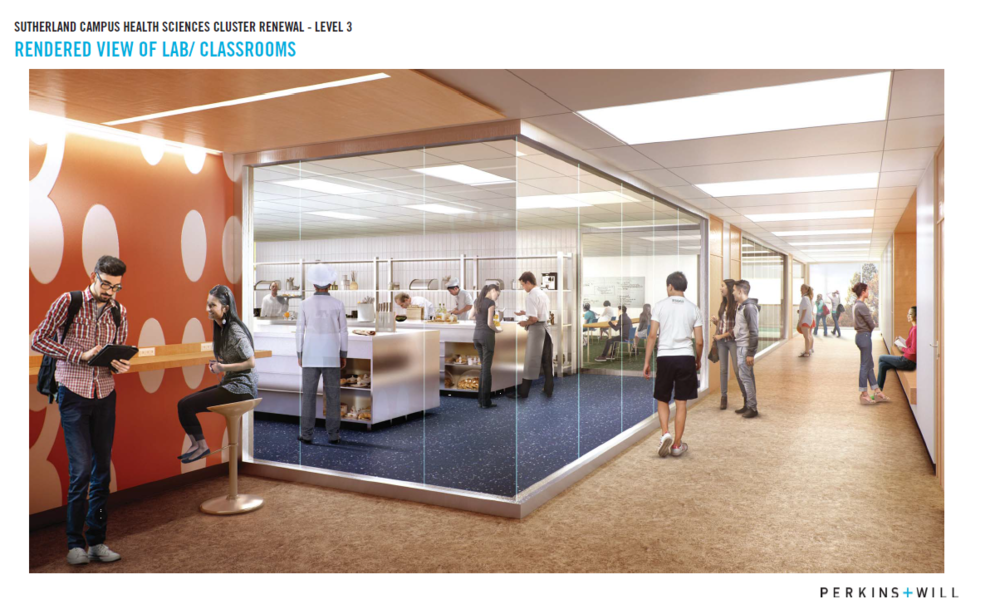 Culinary lab rendering supplied by Fleming College