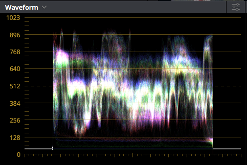 "The waveform turns white when the colors ""line up"" and one is not sticking out more than the others"