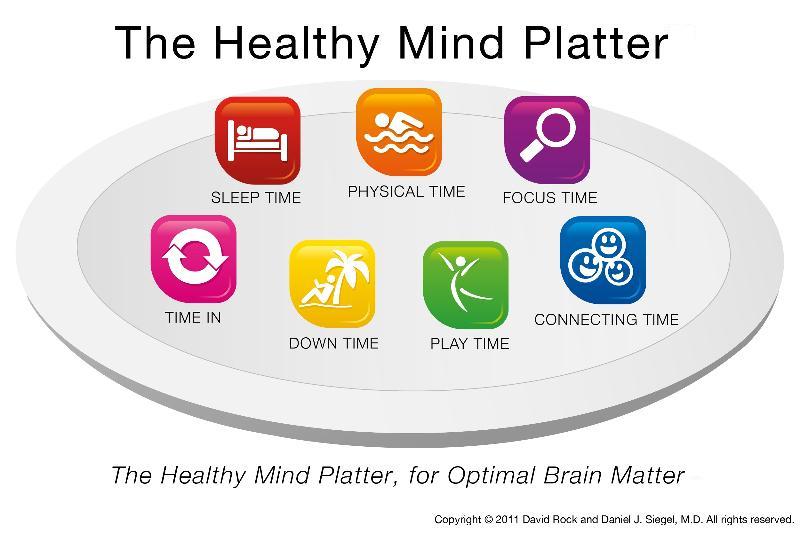HealthyMindPlatter.jpg
