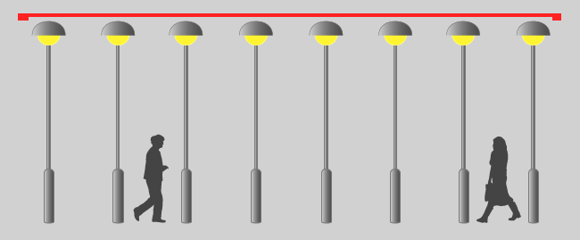 Intelligent streetlights - How it works