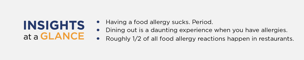 Insights At A Glance Having a food allergy sucks. Period Dining out is a daunting experience when you have allergies. Roughly 1/2 of all food allergy reactions happen at restaurants.
