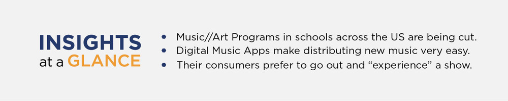 "Insights at a Glance. Music and art programs across the US are being cut. Digital music programs make distributing new music very easy. Their consumers prefer to go out and ""experience"" a show."