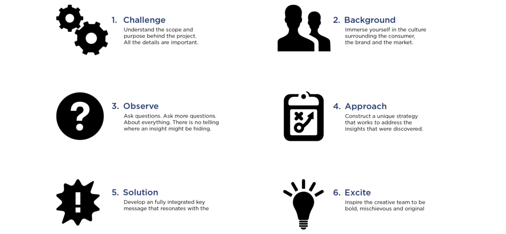 methodology-03.png