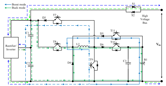 Integrated Bi-directional Power Electronic Converter -DC-DC buck and boost modes
