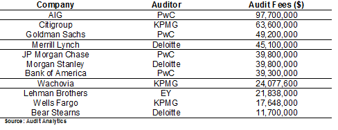 2007 Audit Fee Schedule.png