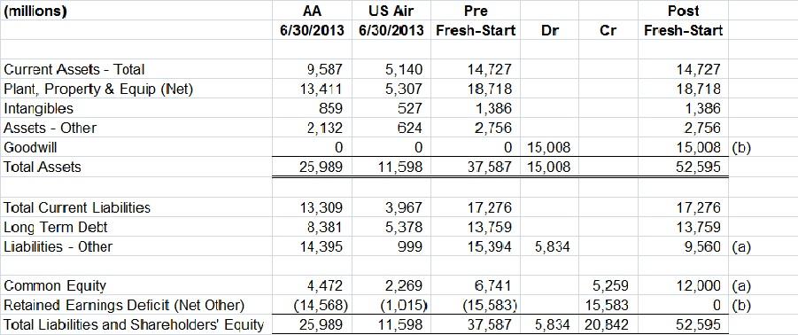 AA US Air Fresh Start Worksheet.jpg
