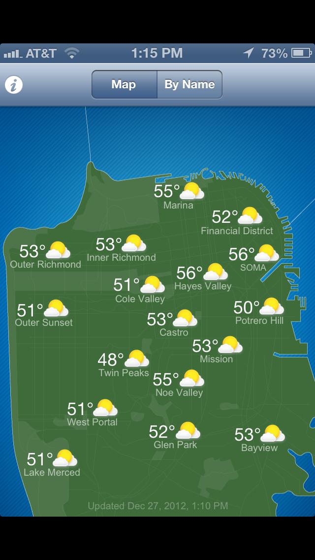 SF Climates