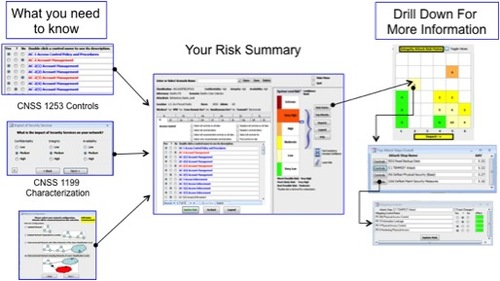 Quantitative Decision  Risk Analysis  Innovative Decisions Inc