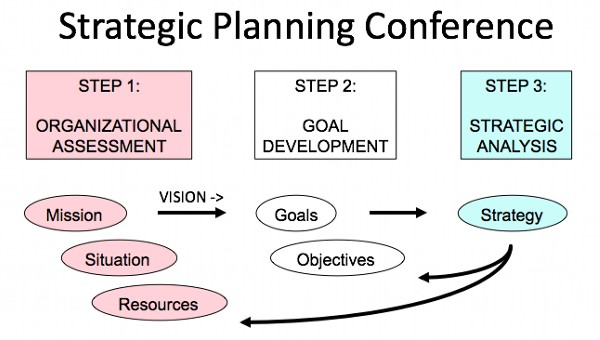 Strategic Planning.jpg