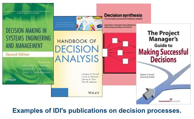 Decision Process Publications.jpg