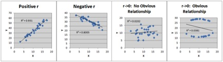 Correlation2.jpg