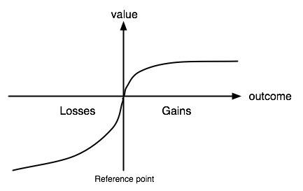 prospect_theory_1.jpg