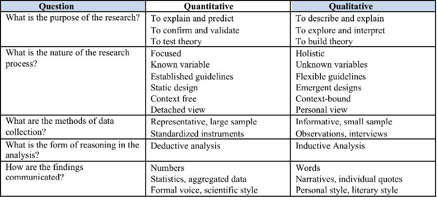 Quantitative Picture.png