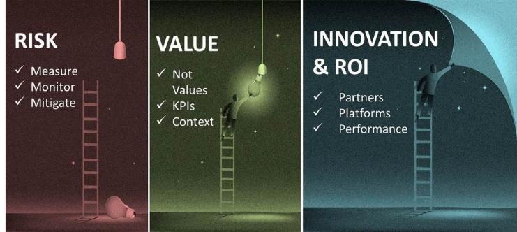 risk_value_Innovation_12.23.12.jpg