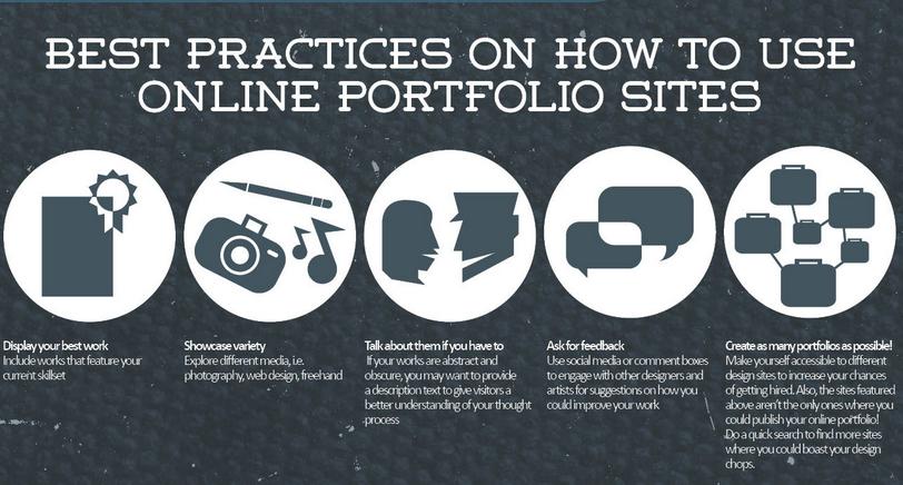 På  Lifehack  kan du se en infograpic over basic huskeregler, når du skal lave online portfolio.