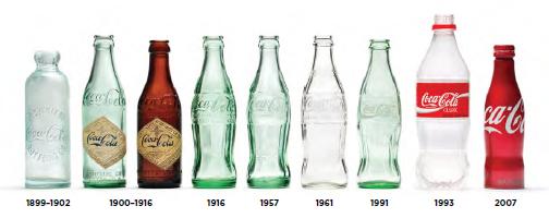 Image Credit : Coca-Cola