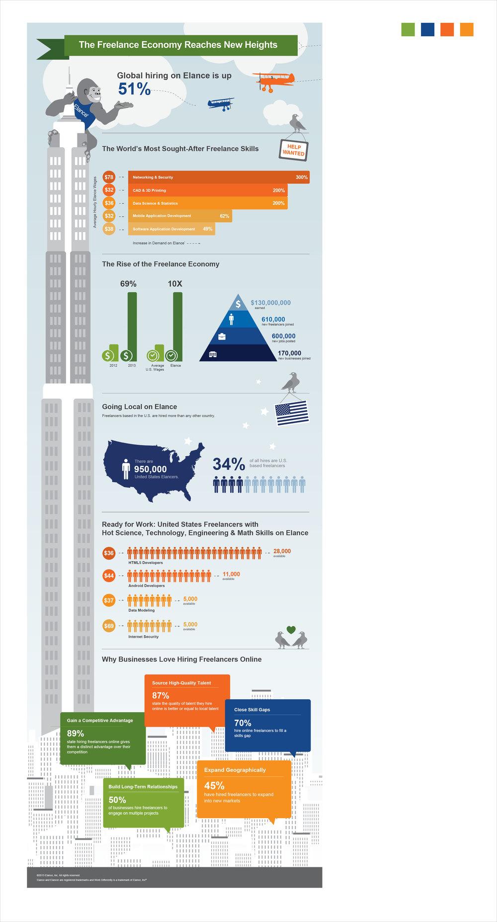 elance-infographic-white-2.jpg