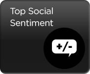 Top Social Sentiment